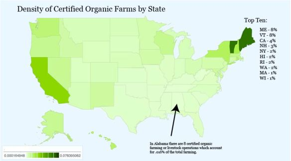 Percentage of Organic Farming Operations by State